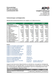 Dateivorschau: PK_Budget_2021_KPÖ_Presseunterlage.pdf